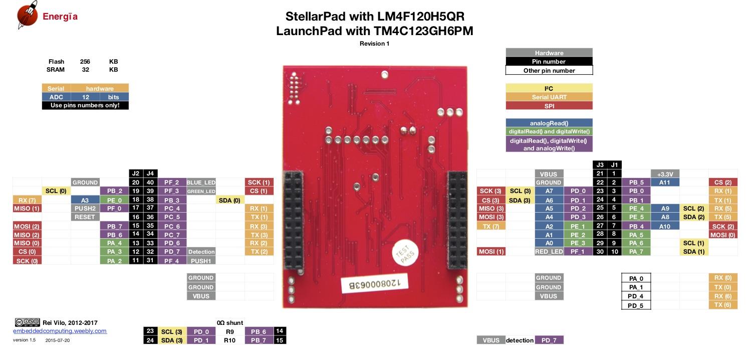 TM4C123 LaunchPad (EK-TM4C123GXL)